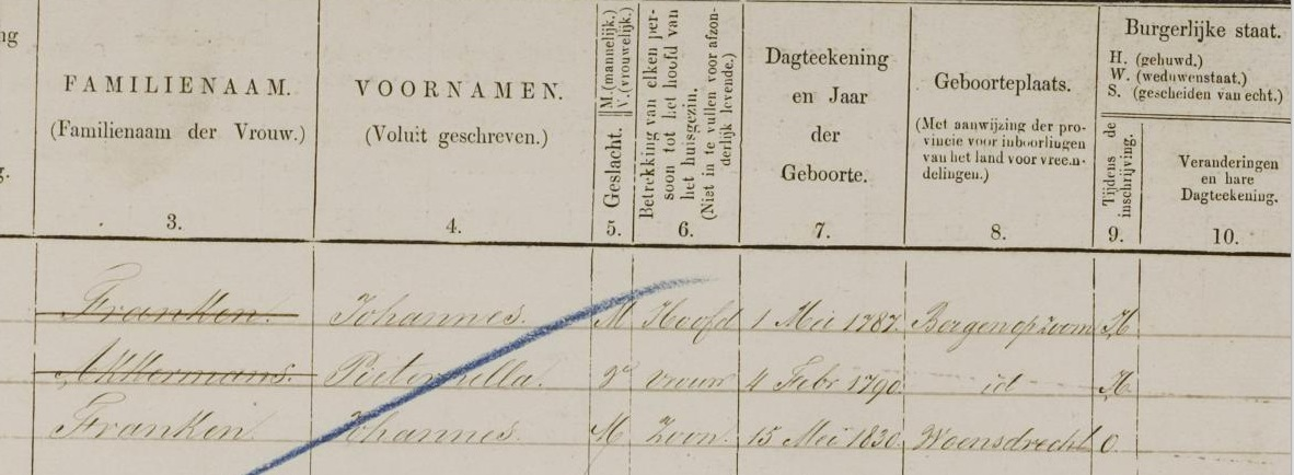 (Afbeelding: Bevolkingsregister Bergen op Zoom 1860-1880, deel 3/RHC 't Markiezenhof)