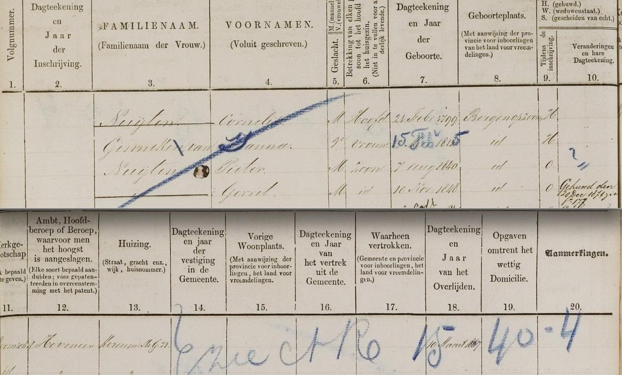nuijtenc 1860-1880